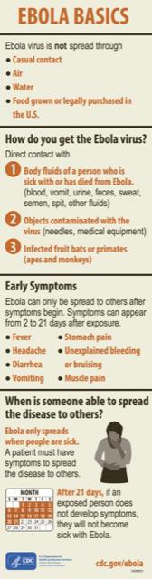 infographics-ebola-basics