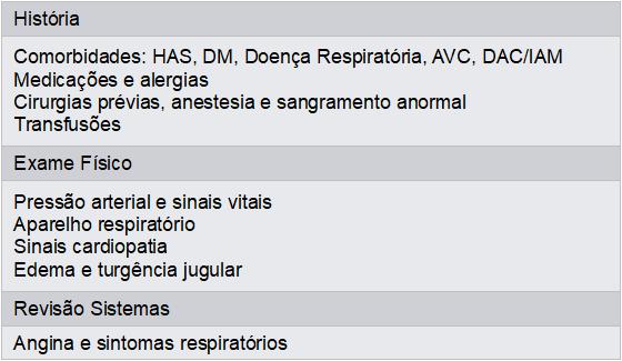 Avaliação clínica do paciente no pré-operatório
