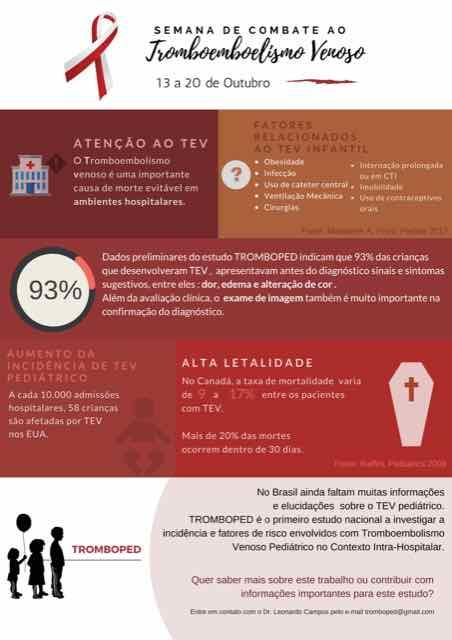 Tromboembolismo-Venoso-Pediátrico-no-Contexto-Intra-Hospitalar-incidência-e-fatores-de-risco-1