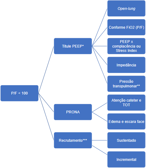 hipoxemia2