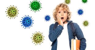 Estudo do The Journal of Pediatrics identificou preditores para desenvolvimento de manifestações graves de Covid-19 em pacientes pediátricos.