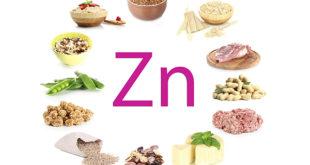 No último mês, a revista Springer Nature lançou um artigo relatando uma sobreposição entre a sintomas de Covid-19 e deficiência de zinco.